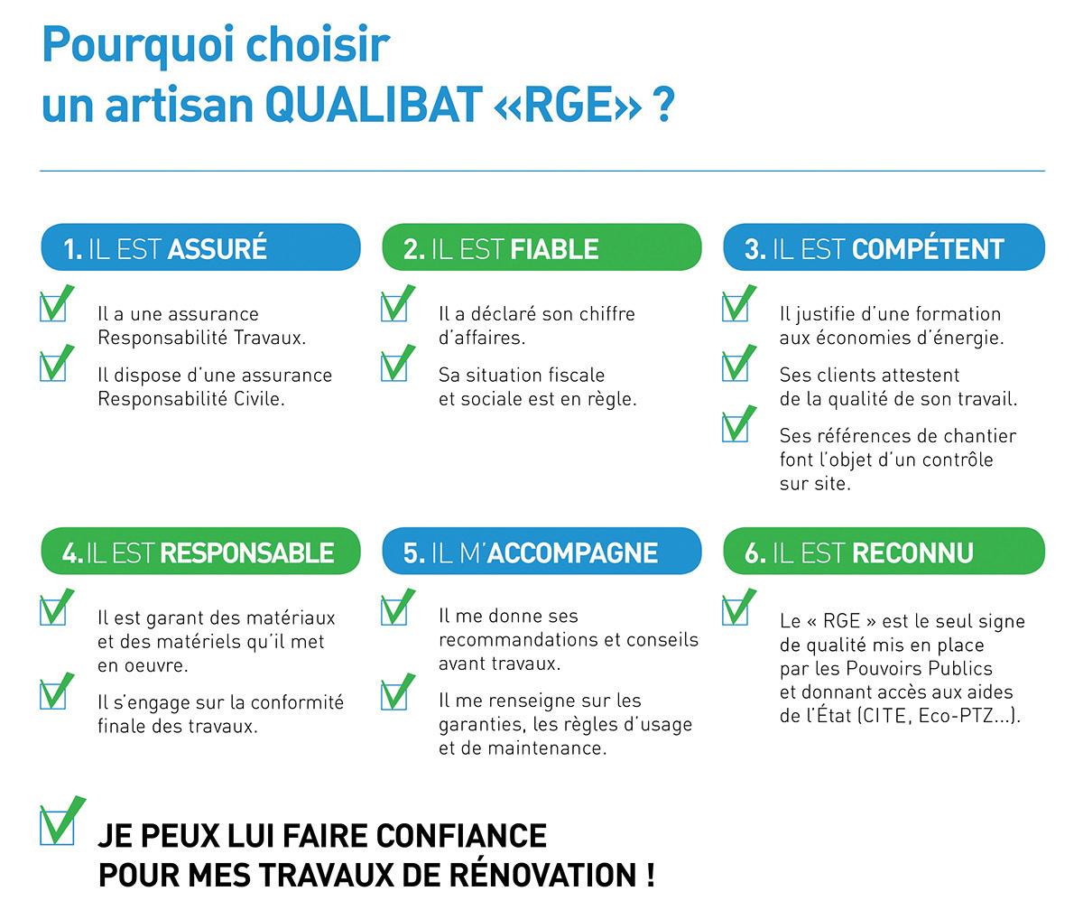 QUALIBAT-Checklist-RGE2